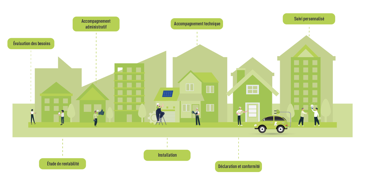NRJ-Ingenierie-expertise-energies-renouvelables-transition-environnement-ecologique-economique-climatique-responsable-photovoltaique-vert-cres-montpellier_infographie